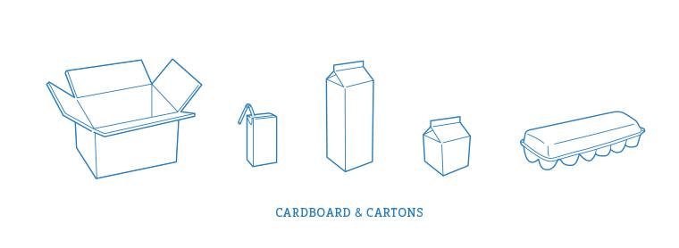 Cardboard and carton recyling