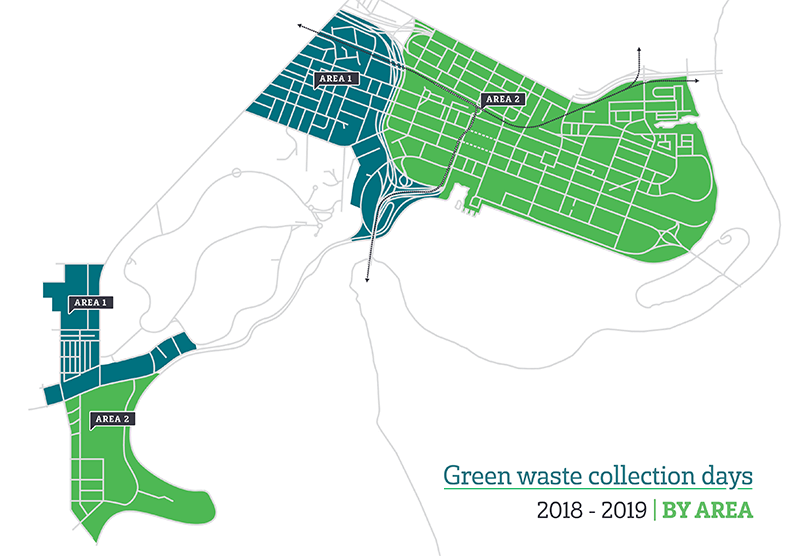 Green waste collection areas